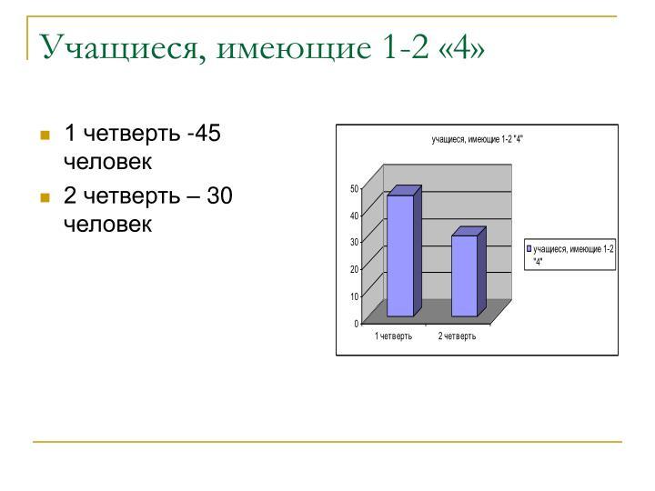 Учащиеся, имеющие 1-2 «4»