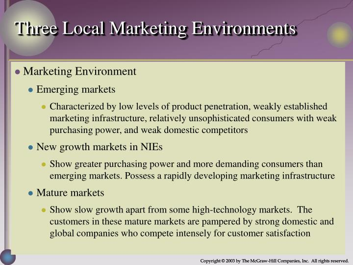 Three local marketing environments