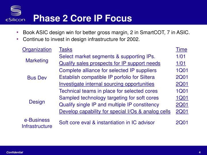 Phase 2 Core IP Focus