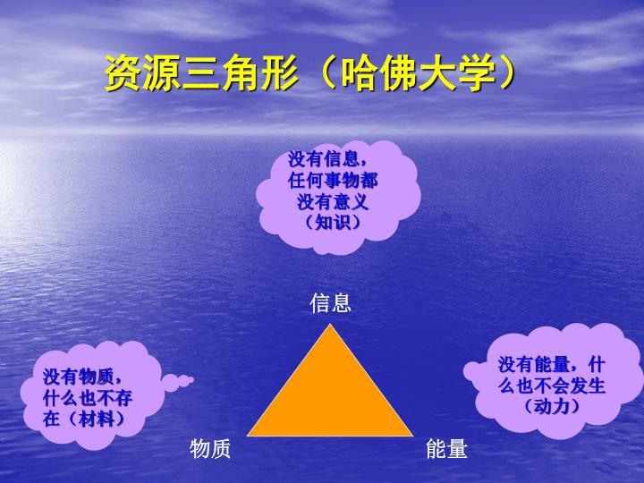 资源三角形(哈佛大学)