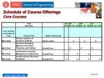 schedule of course offerings core courses
