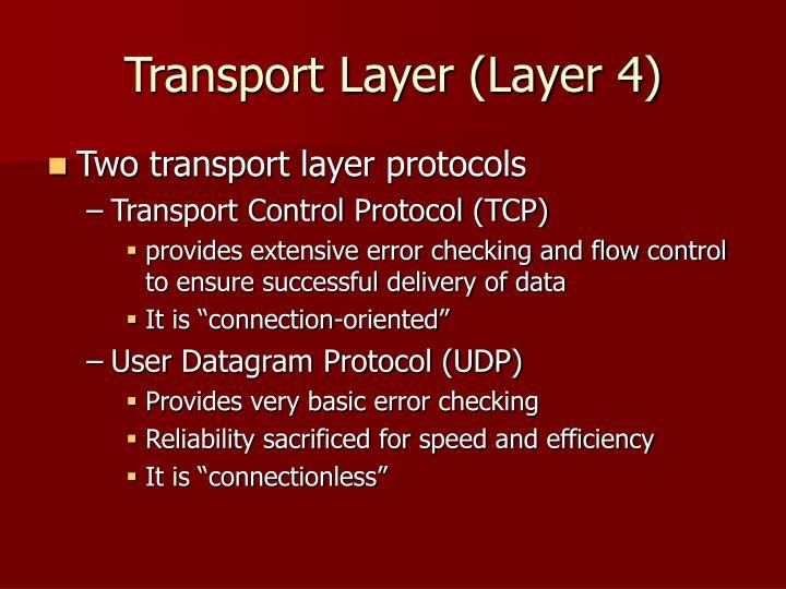 Transport Layer (Layer 4)