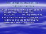 produccion por hectarea frutas en cascara