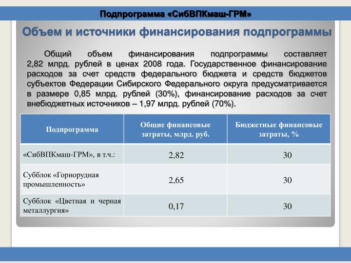 Объем и источники финансирования подпрограммы