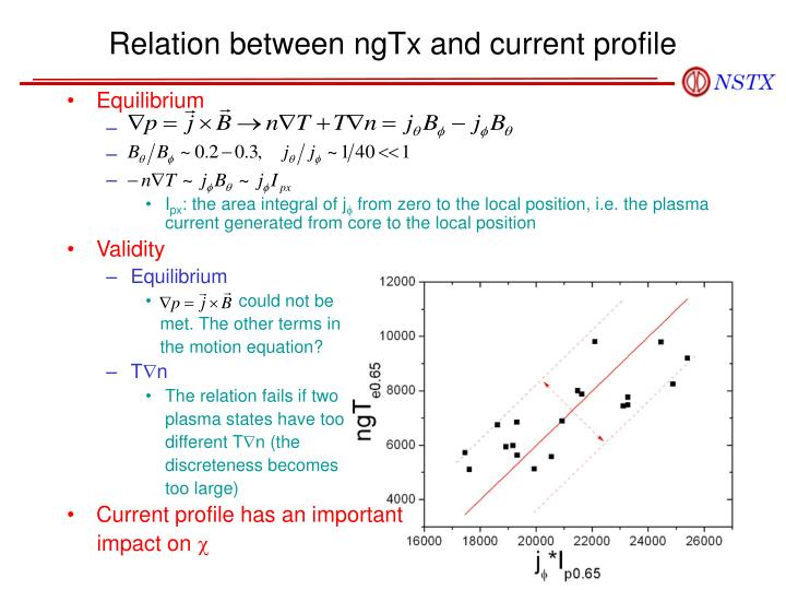 Relation between ngTx and current profile