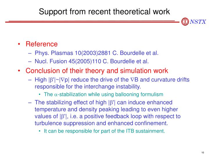 Support from recent theoretical work