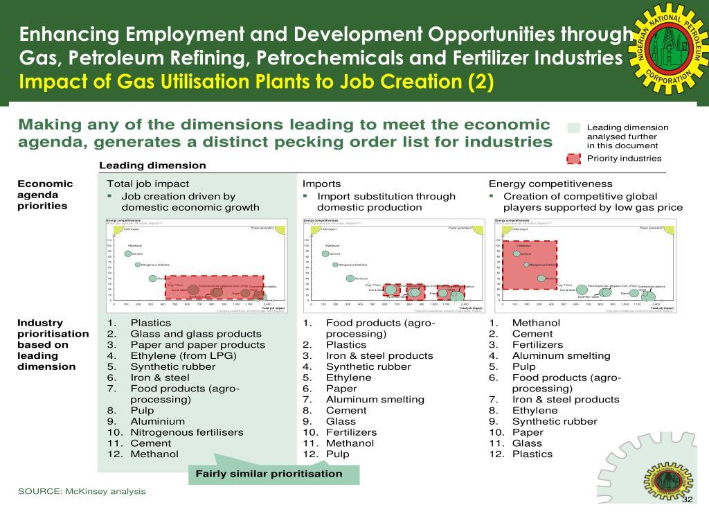PPT - August 2014 PowerPoint Presentation - ID:5941043
