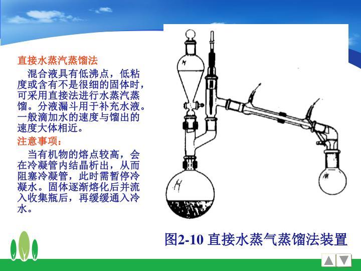 直接水蒸汽蒸馏法