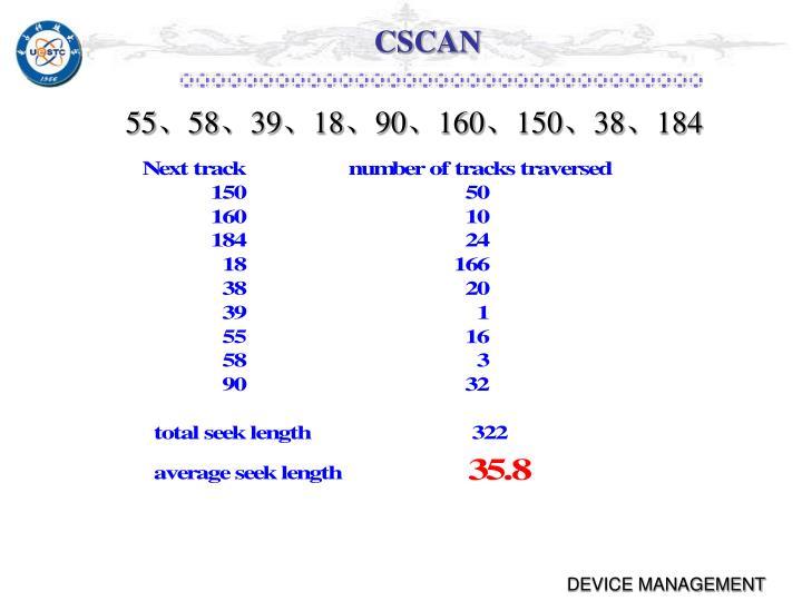 CSCAN