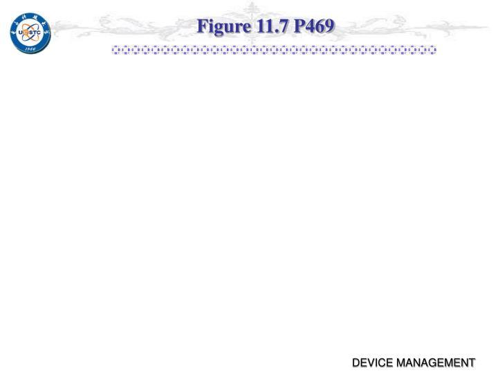 Figure 11.7 P469
