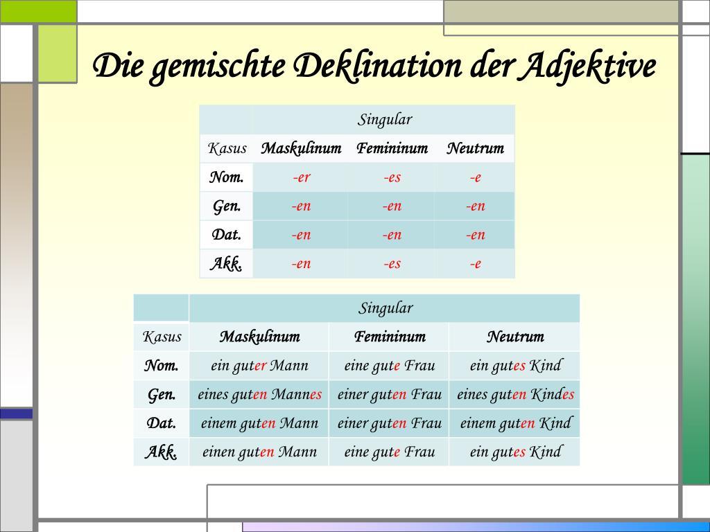 PPT - Adjektivdeklination PowerPoint Presentation, free download