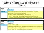 subject topic specific extension tasks