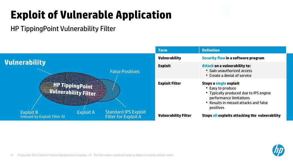 PPT - Network Security 101 PowerPoint Presentation - ID:5942020