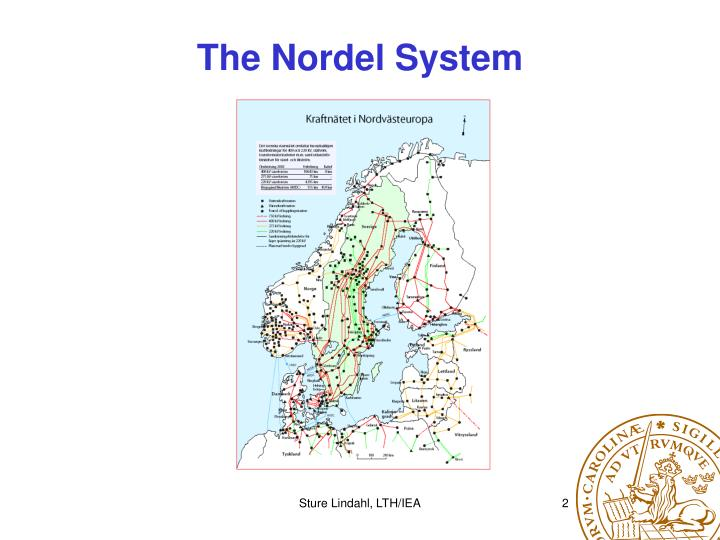 The nordel system
