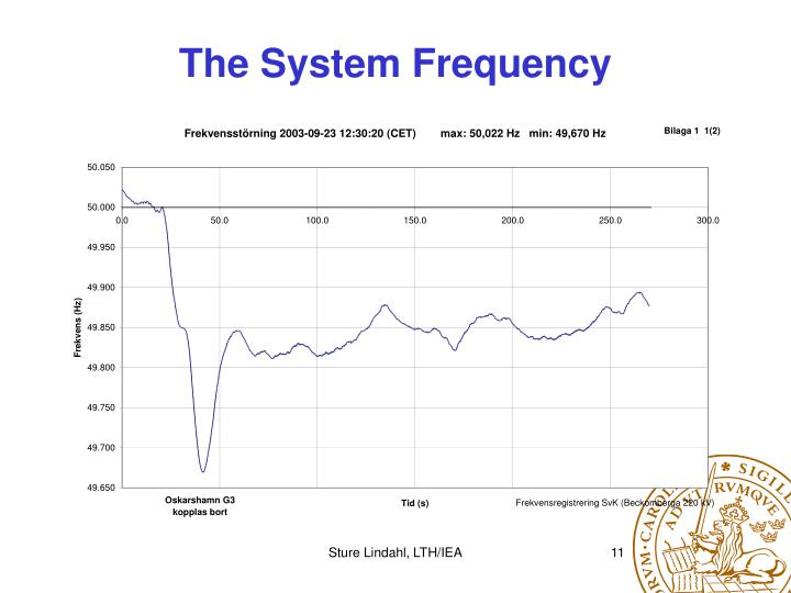 The System Frequency