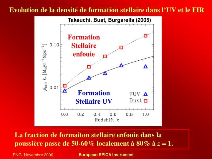 Evolution de la densité de formation stellaire dans l'UV et le FIR