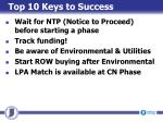 top 10 keys to success1