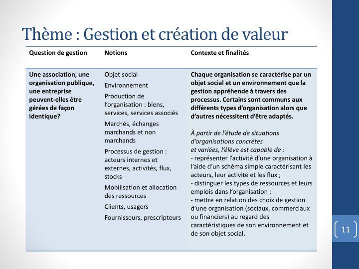 Thème : Gestion et création de valeur