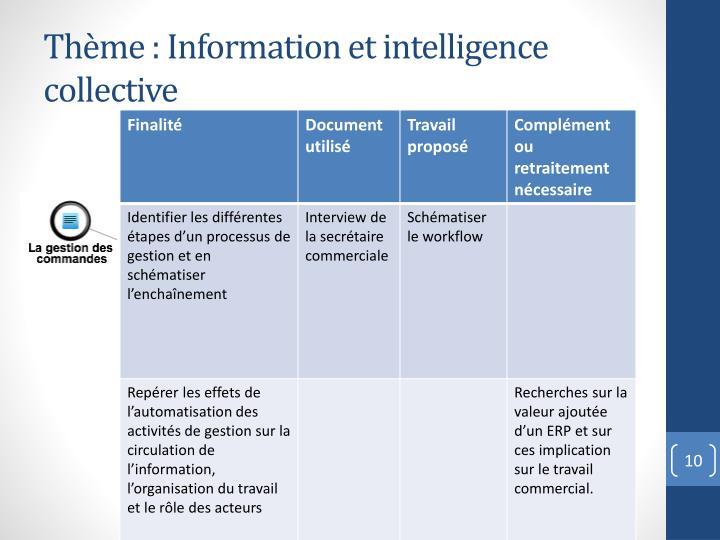 Thème : Information et intelligence collective