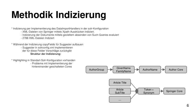 Methodik Indizierung