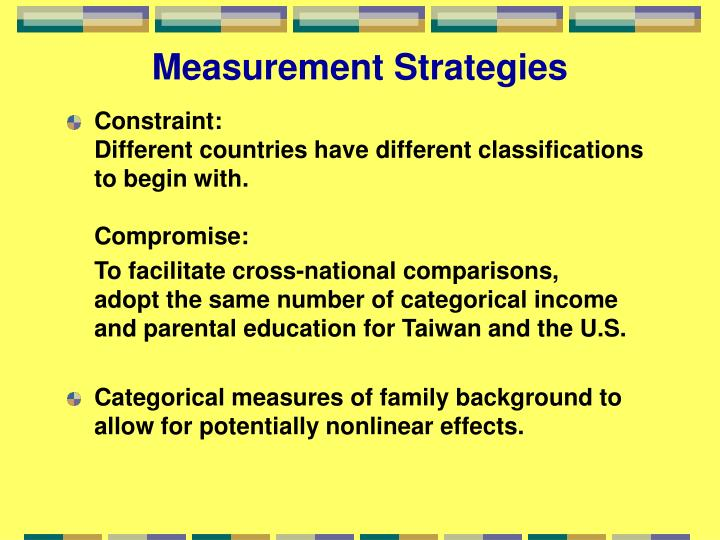 Measurement Strategies
