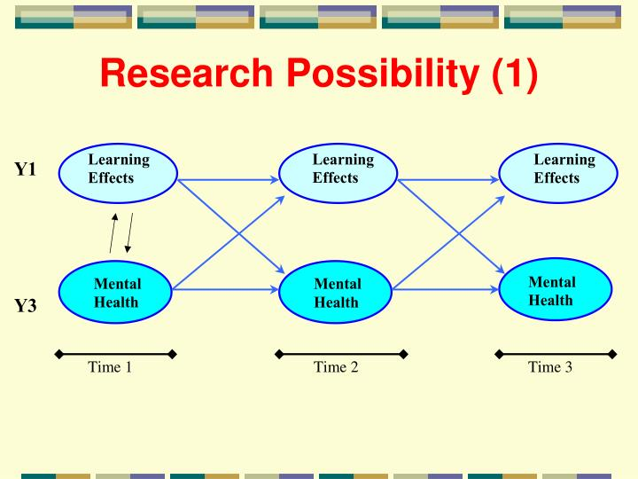 Research Possibility (1)