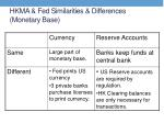 hkma fed similarities differences monetary base