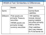 hkma fed similarities differences