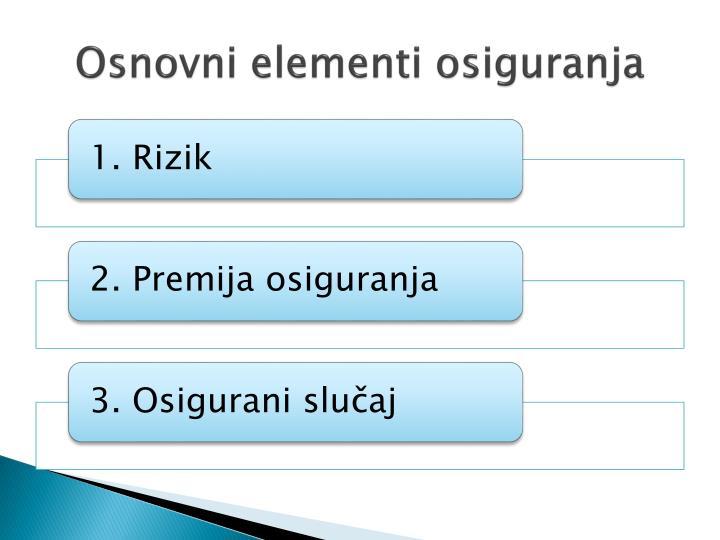 Osnovni elementi osiguranja