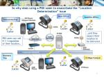 so why does using a pbx seem to exacerbate the location determination issue