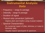 instrumental analysis data