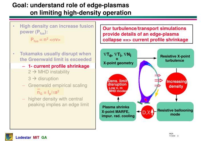 Goal understand role of edge plasmas on limiting high density operation1