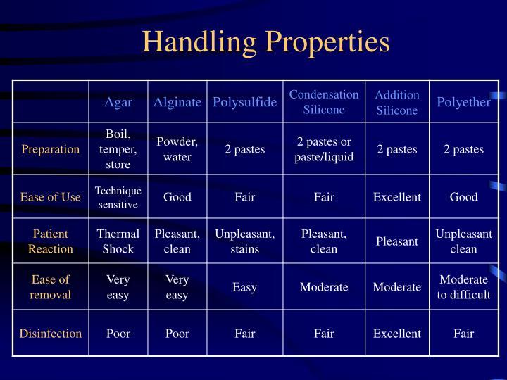 Handling Properties