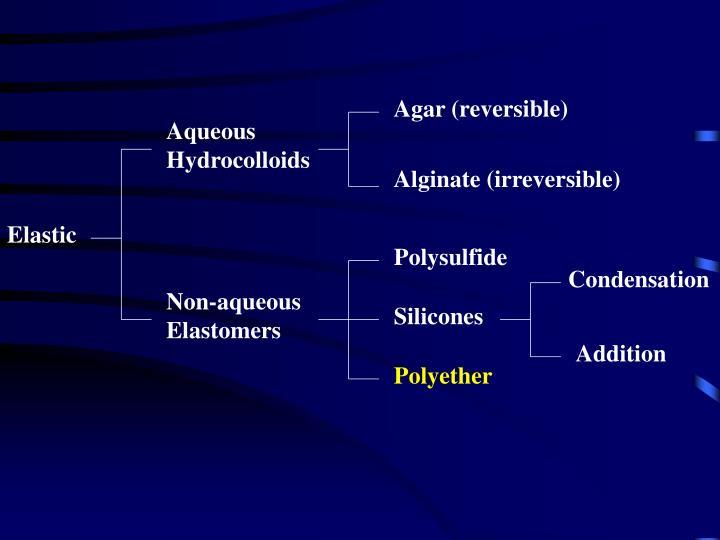 Agar (reversible)