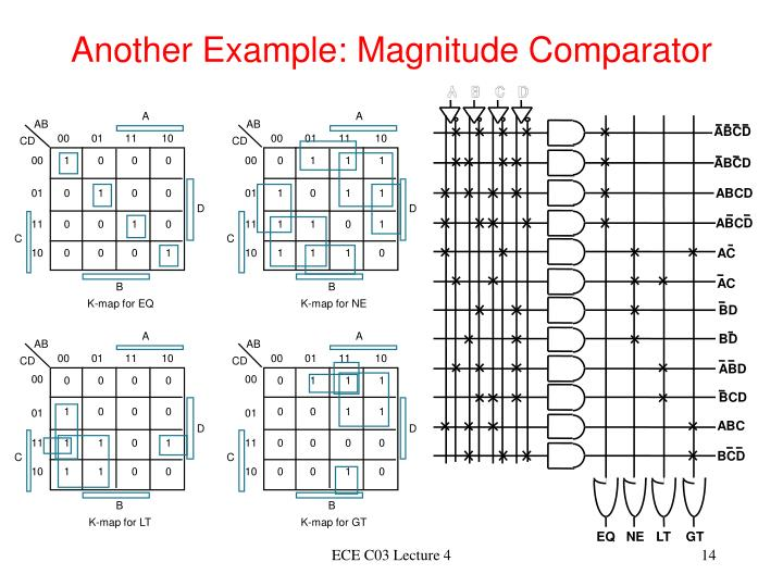 Another Example: Magnitude Comparator