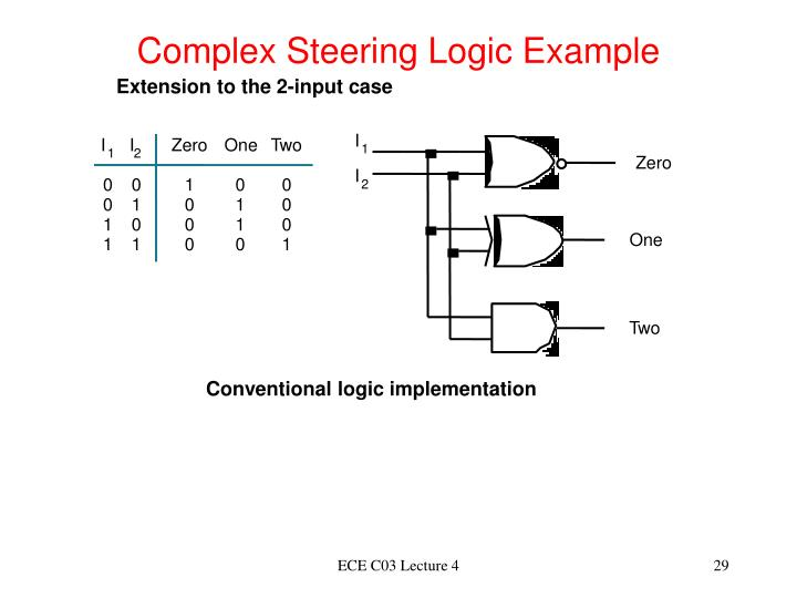 Complex Steering Logic Example