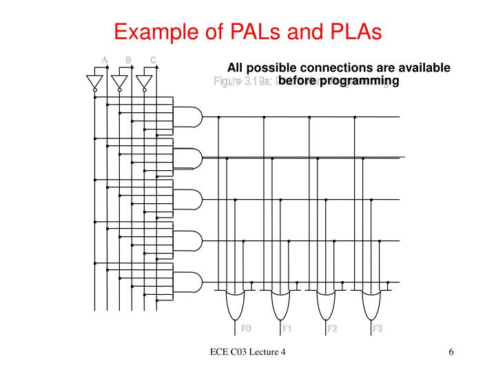 Example of PALs and PLAs