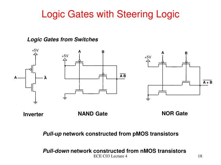 Logic Gates with Steering Logic