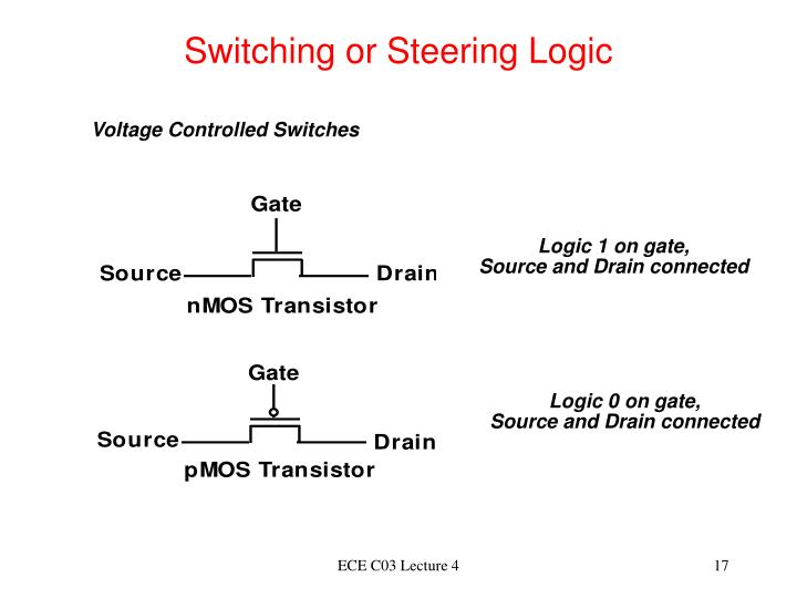 Switching or Steering Logic