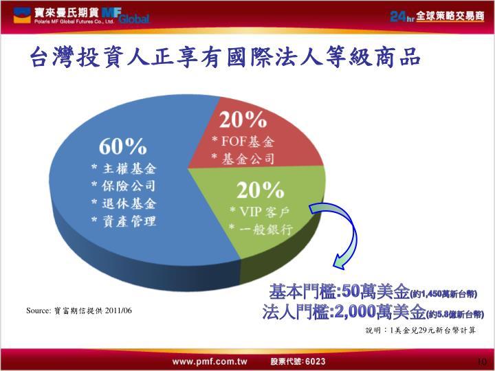 台灣投資人正享有國際法人等級商品