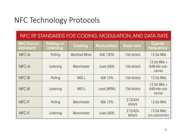 NFC Technology Protocols