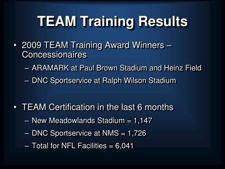 TEAM Training Results