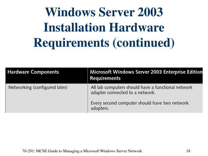 Windows Server 2003 Installation Hardware Requirements (continued)