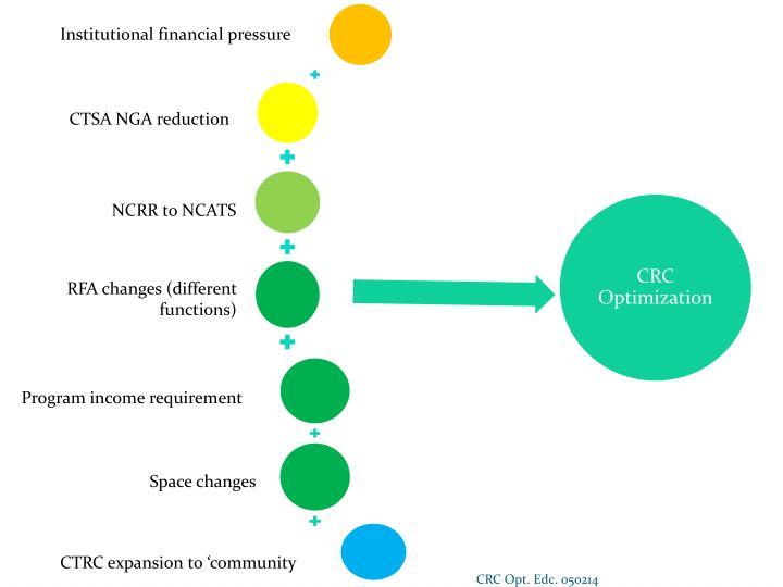 Institutional financial pressure