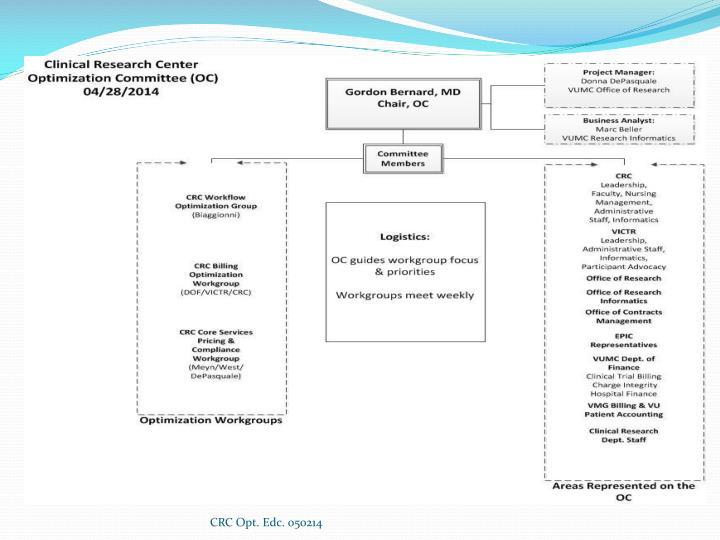 CRC Opt. Edc. 050214