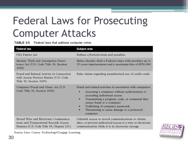 Federal Laws for Prosecuting Computer Attacks