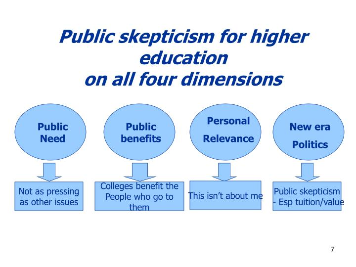 teaching skepticism Skepticism (american english) or scepticism (british english, australian english) is generally any questioning attitude or doubt towards one or more items of putative knowledge or belief.