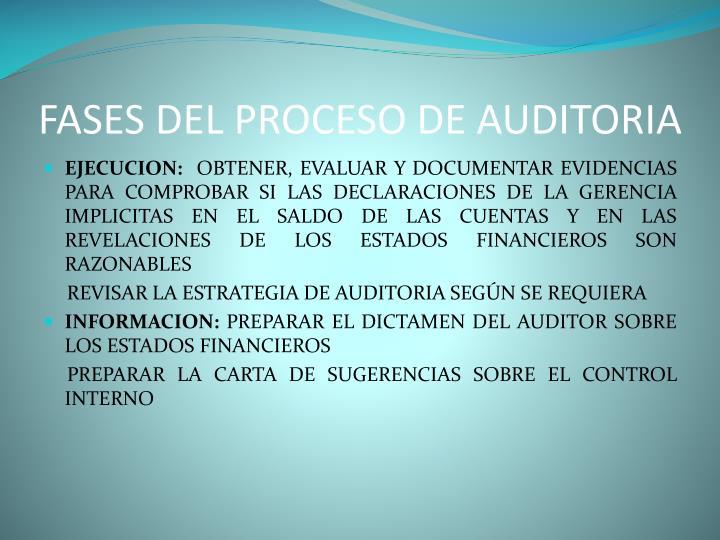 FASES DEL PROCESO DE AUDITORIA
