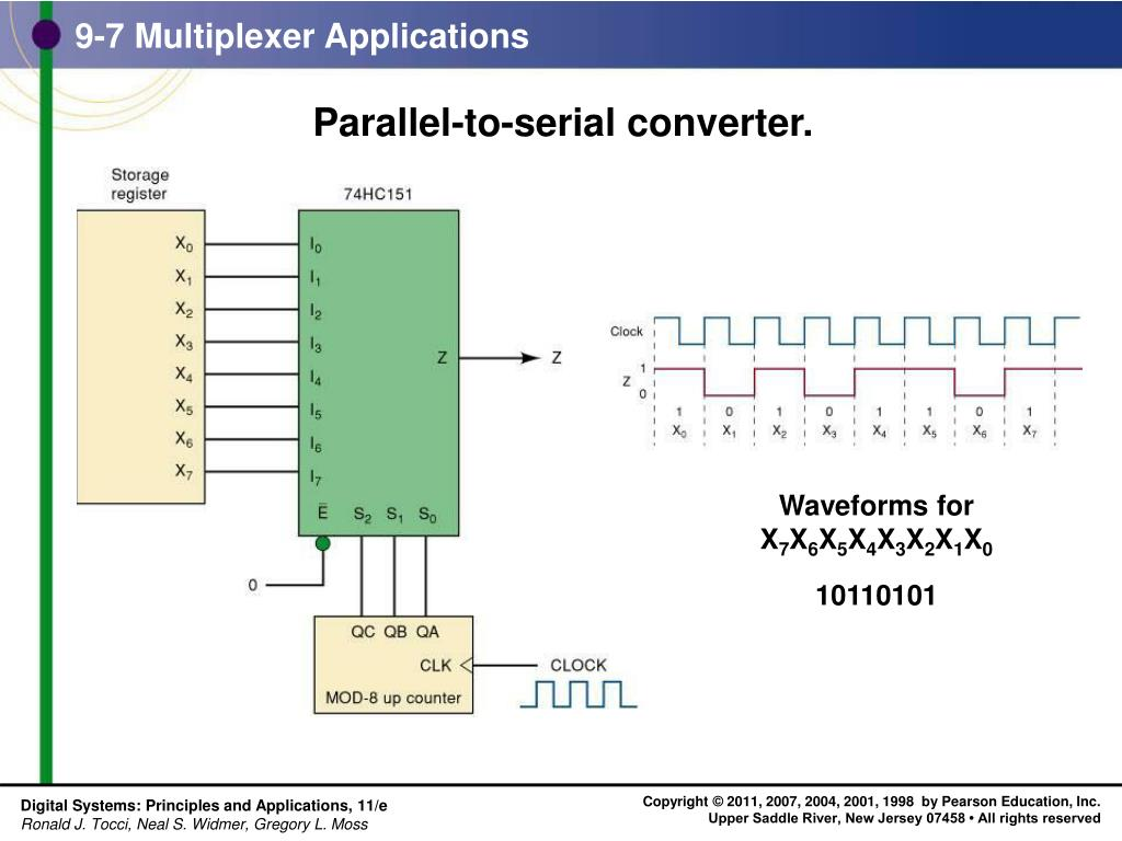 applications of multiplexer and demultiplexer ppt
