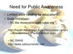 need for public awareness1